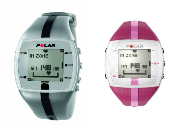 Polar Heart Rate Monitors for Men and Women